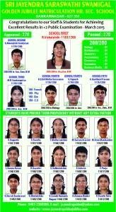 Sri Jayendra 12 x 22